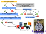 Cyber Crime – Knowledge isPower